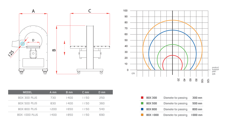TECHNICAL DATA BOX-PLUS.png