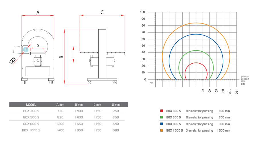 TECHNICAL DATA BOX-S.png
