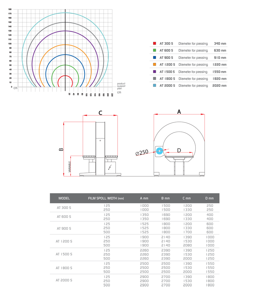 TECHNICAL DATA AT-S.png